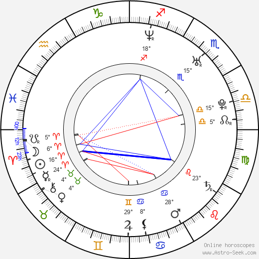 Josh McDermitt birth chart, biography, wikipedia 2019, 2020