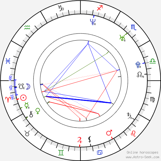 Josh McDermitt astro natal birth chart, Josh McDermitt horoscope, astrology