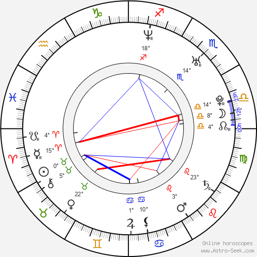 Jukka Nevalainen birth chart, biography, wikipedia 2020, 2021