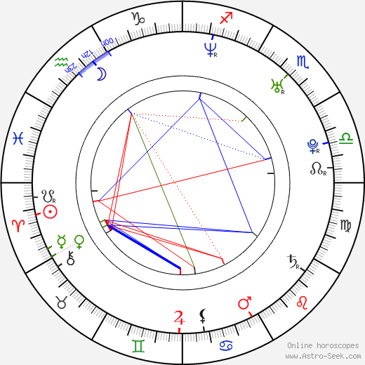 Kamil Bílský birth chart, Kamil Bílský astro natal horoscope, astrology