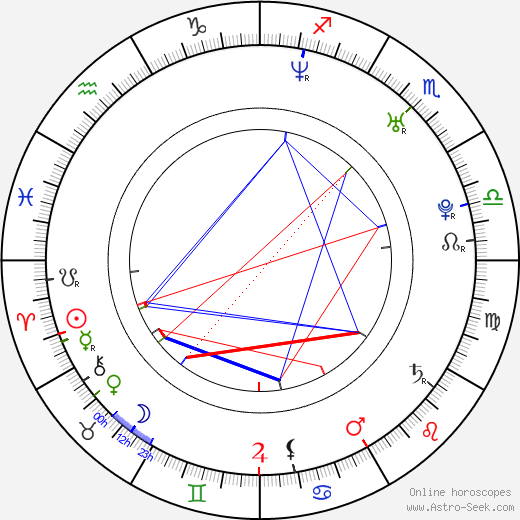 Katja Kettu astro natal birth chart, Katja Kettu horoscope, astrology
