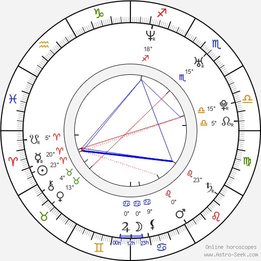 Kyle Howard birth chart, biography, wikipedia 2020, 2021