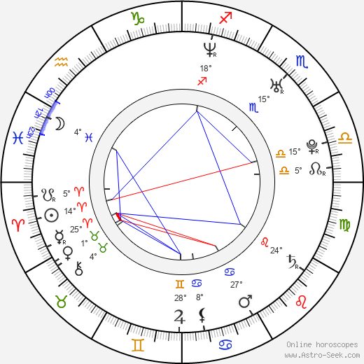 Lemar birth chart, biography, wikipedia 2020, 2021