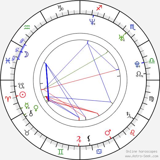 Lemar birth chart, Lemar astro natal horoscope, astrology