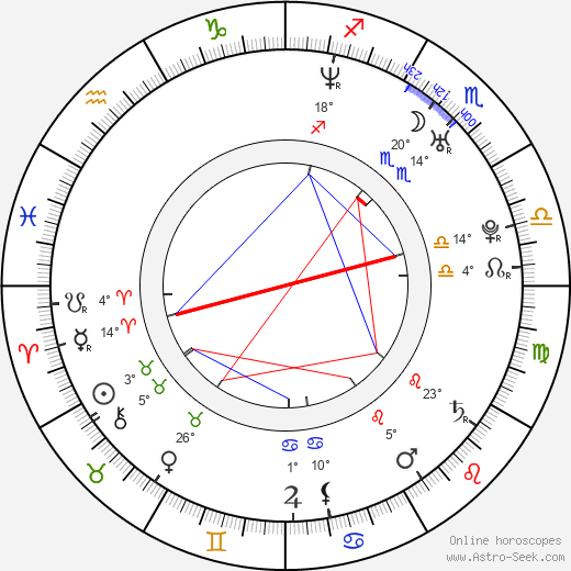 Libor Došek birth chart, biography, wikipedia 2019, 2020