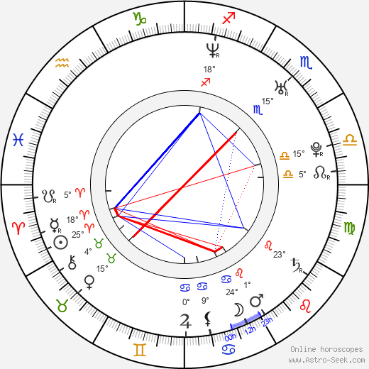Luis Fonsi birth chart, biography, wikipedia 2019, 2020