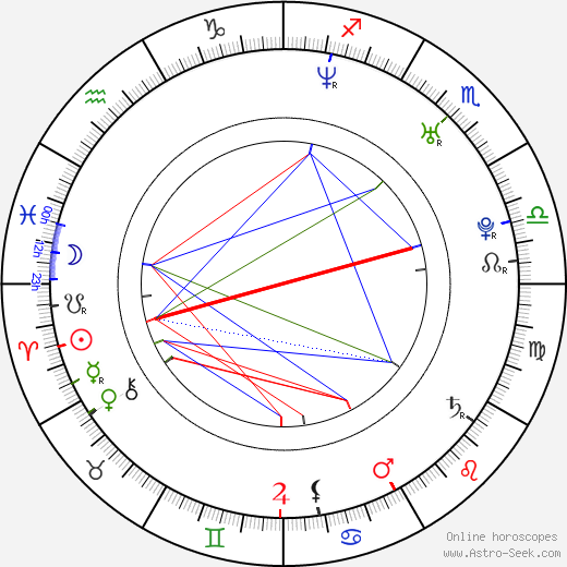Marc Buhmann astro natal birth chart, Marc Buhmann horoscope, astrology