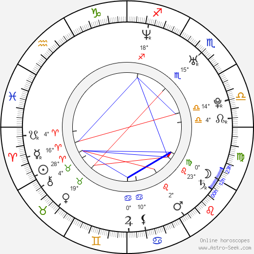 Martin Pomothy birth chart, biography, wikipedia 2018, 2019