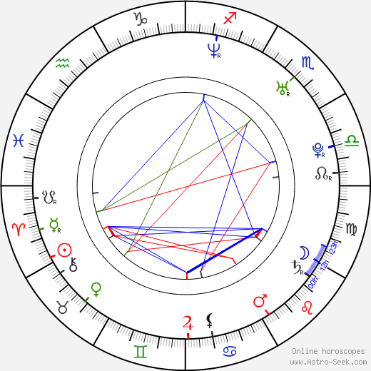 Martin Pomothy astro natal birth chart, Martin Pomothy horoscope, astrology