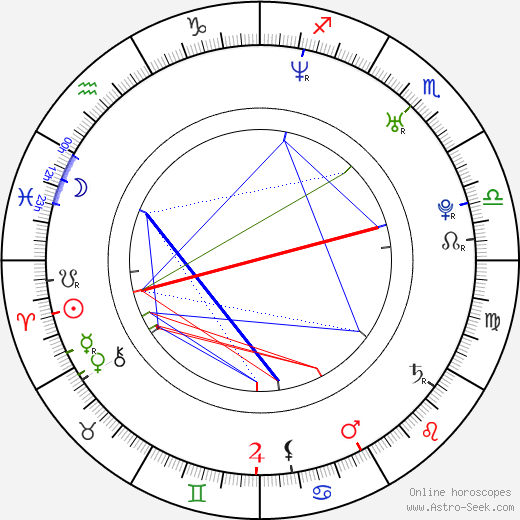 Matthew MacCaull день рождения гороскоп, Matthew MacCaull Натальная карта онлайн