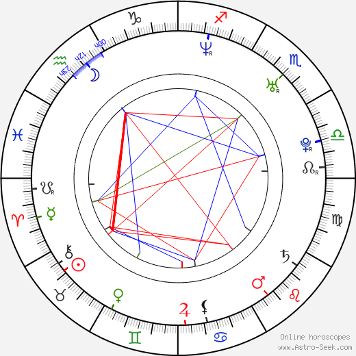Mike Bryan astro natal birth chart, Mike Bryan horoscope, astrology