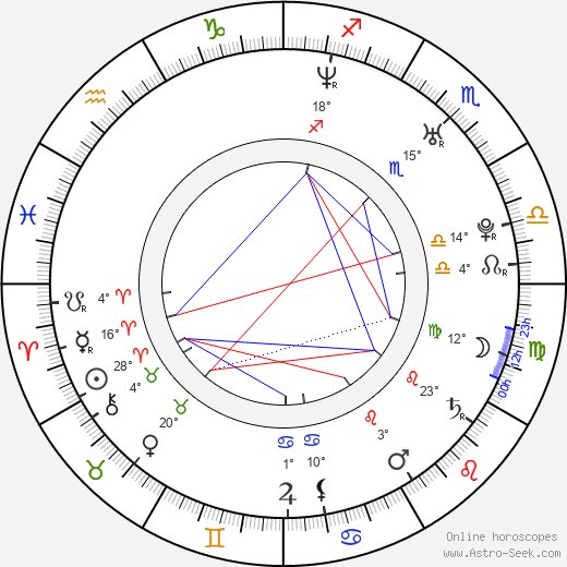 Morne Botes birth chart, biography, wikipedia 2019, 2020