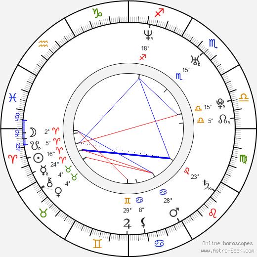 Myleene Klass birth chart, biography, wikipedia 2020, 2021
