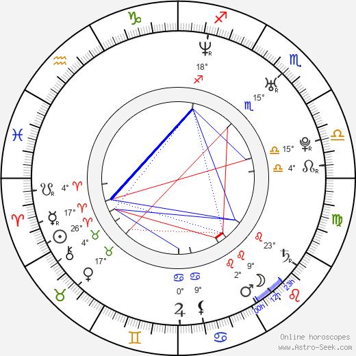 Nikki Griffin birth chart, biography, wikipedia 2019, 2020