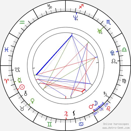 Nikki Griffin astro natal birth chart, Nikki Griffin horoscope, astrology