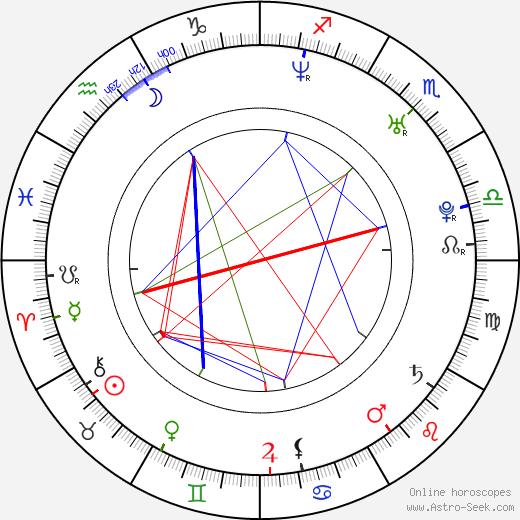 Niko Kapanen astro natal birth chart, Niko Kapanen horoscope, astrology