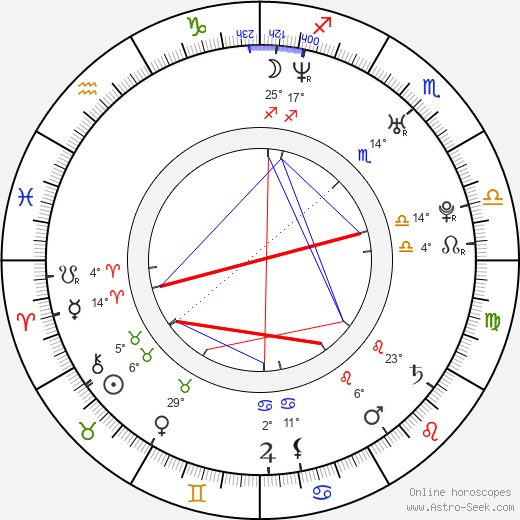 Pablo Schreiber birth chart, biography, wikipedia 2019, 2020