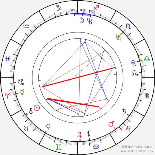 Pablo Schreiber astro natal birth chart, Pablo Schreiber horoscope, astrology