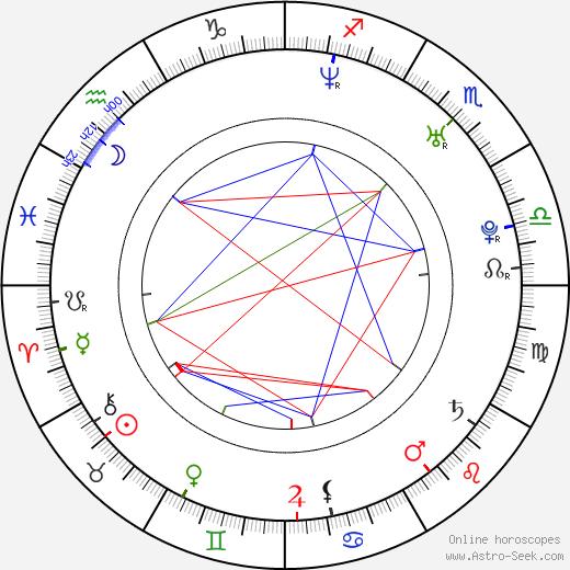 Роуз Роллинз Rose Rollins день рождения гороскоп, Rose Rollins Натальная карта онлайн