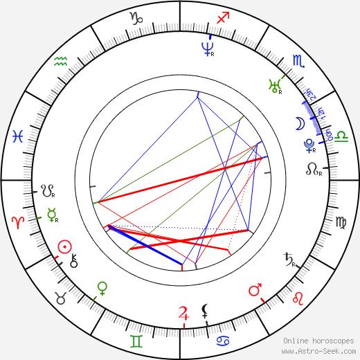 Rycklon Stephens birth chart, Rycklon Stephens astro natal horoscope, astrology