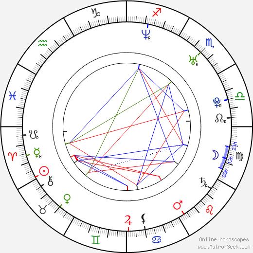 Stobe Harju день рождения гороскоп, Stobe Harju Натальная карта онлайн