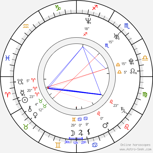 Sylvie Meis birth chart, biography, wikipedia 2020, 2021