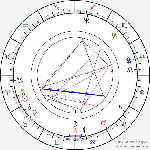 Sylvie van der Vaart astro natal birth chart, Sylvie van der Vaart horoscope, astrology