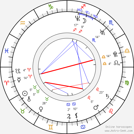 Ted Mosby birth chart, biography, wikipedia 2018, 2019