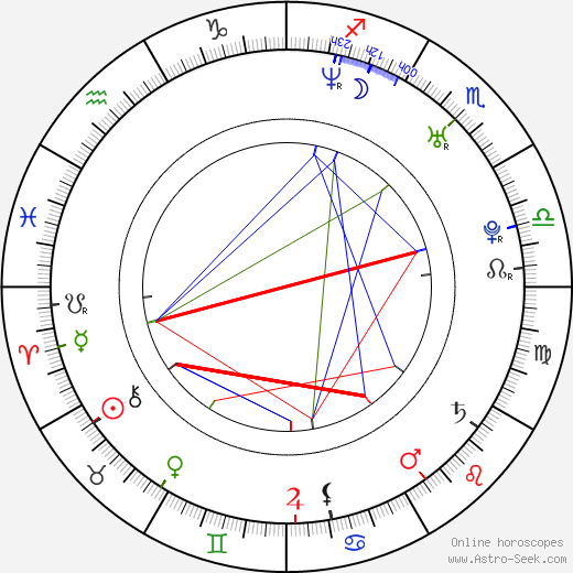 Ted Mosby birth chart, Ted Mosby astro natal horoscope, astrology