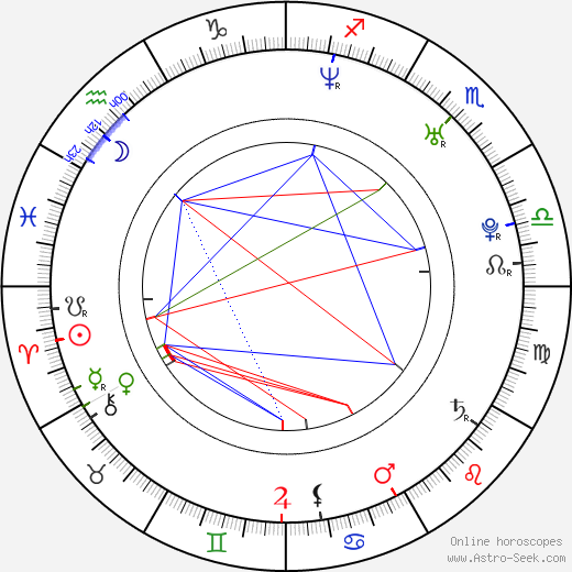 Томми Хаас Tommy Haas день рождения гороскоп, Tommy Haas Натальная карта онлайн