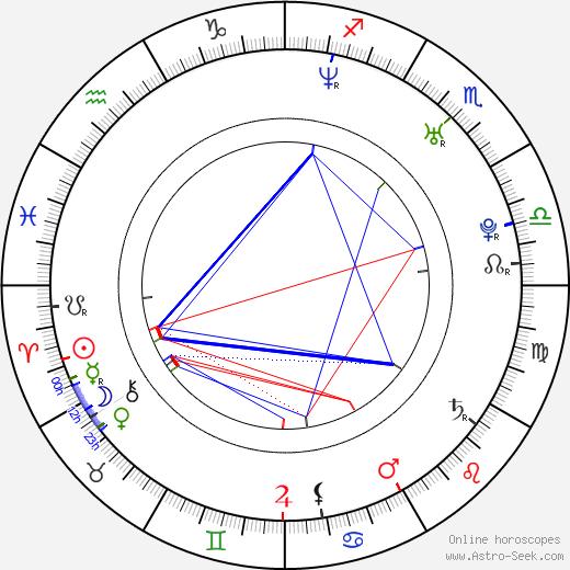 Trae Ireland birth chart, Trae Ireland astro natal horoscope, astrology