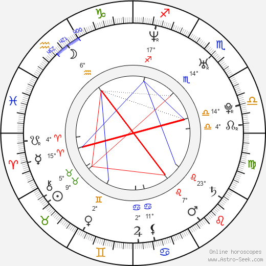 Tyler Labine birth chart, biography, wikipedia 2020, 2021