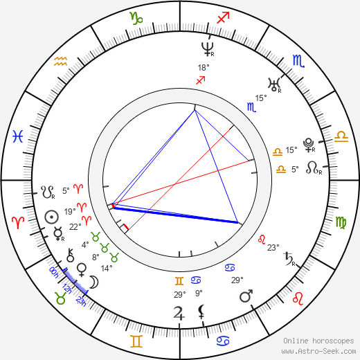 Veronica Taylor birth chart, biography, wikipedia 2019, 2020