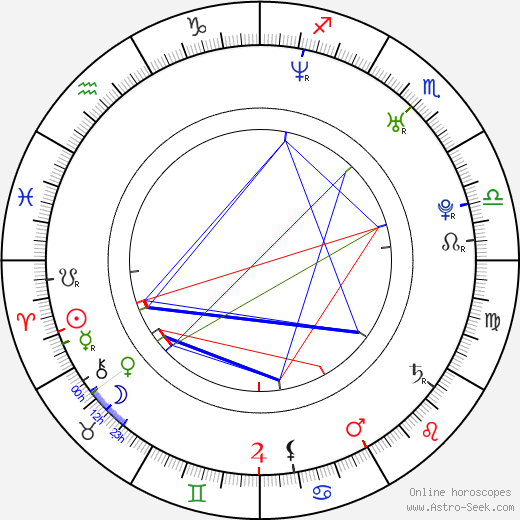 Veronica Taylor birth chart, Veronica Taylor astro natal horoscope, astrology