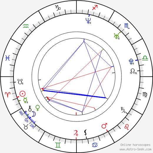 Vesna Pisarović birth chart, Vesna Pisarović astro natal horoscope, astrology