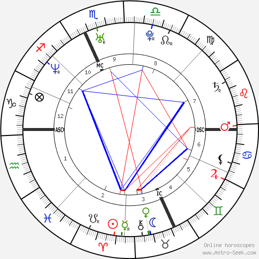 Walter J. Poirier tema natale, oroscopo, Walter J. Poirier oroscopi gratuiti, astrologia