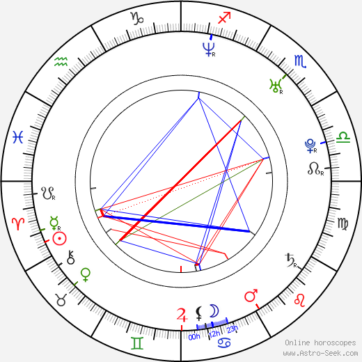 William Bell Taylor birth chart, William Bell Taylor astro natal horoscope, astrology