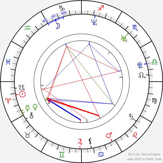 Zoe Berriatúa birth chart, Zoe Berriatúa astro natal horoscope, astrology