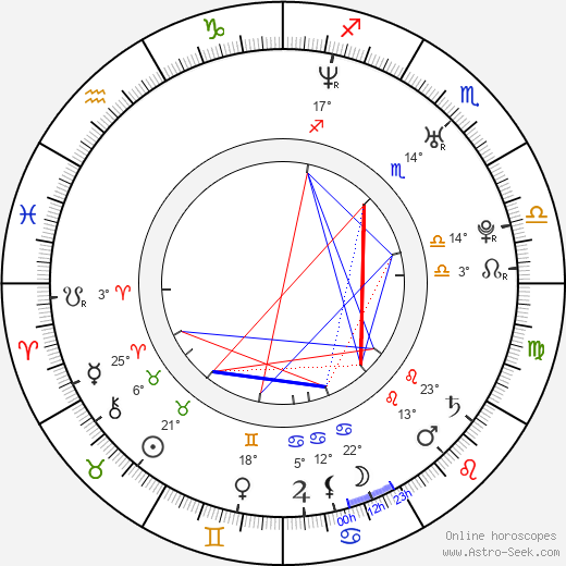 Aaron Abrams birth chart, biography, wikipedia 2019, 2020