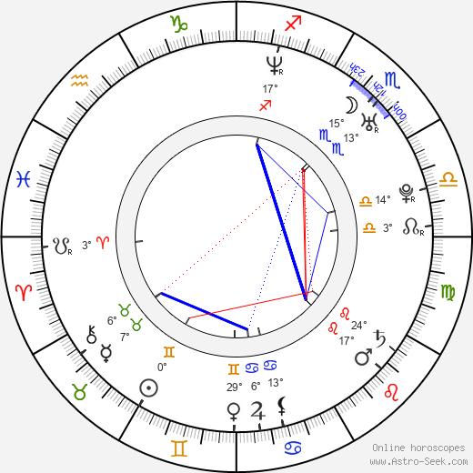 Adam Gontier birth chart, biography, wikipedia 2018, 2019