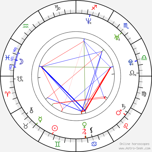 Anthony Bonaventura birth chart, Anthony Bonaventura astro natal horoscope, astrology