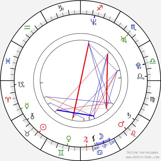 Aya Ishiguro birth chart, Aya Ishiguro astro natal horoscope, astrology