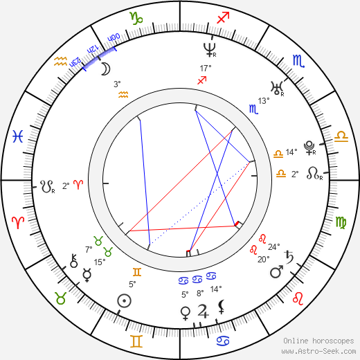 Benjamin Gourley birth chart, biography, wikipedia 2019, 2020
