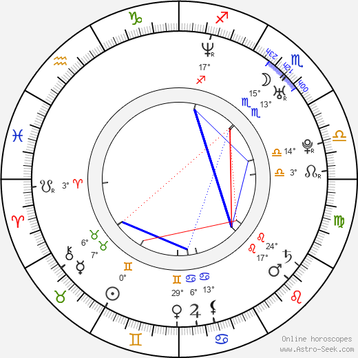 Briana Banks birth chart, biography, wikipedia 2018, 2019