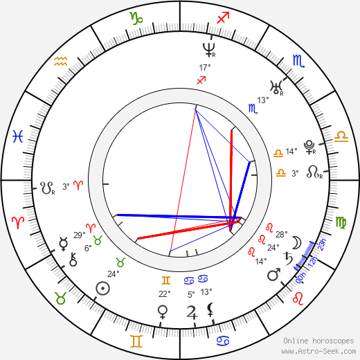 Caroline Dhavernas birth chart, biography, wikipedia 2019, 2020