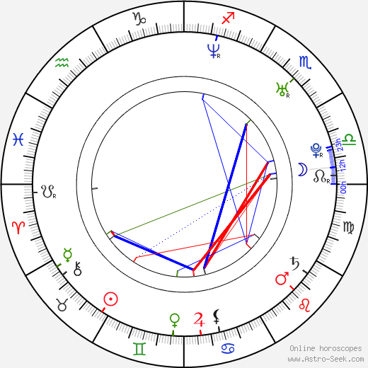 Chad Donella astro natal birth chart, Chad Donella horoscope, astrology