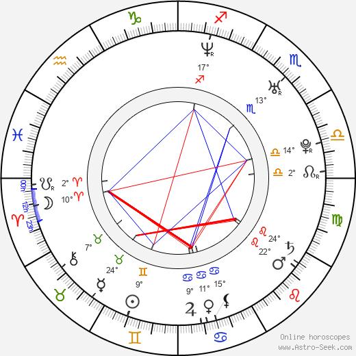 Christopher Carley birth chart, biography, wikipedia 2019, 2020