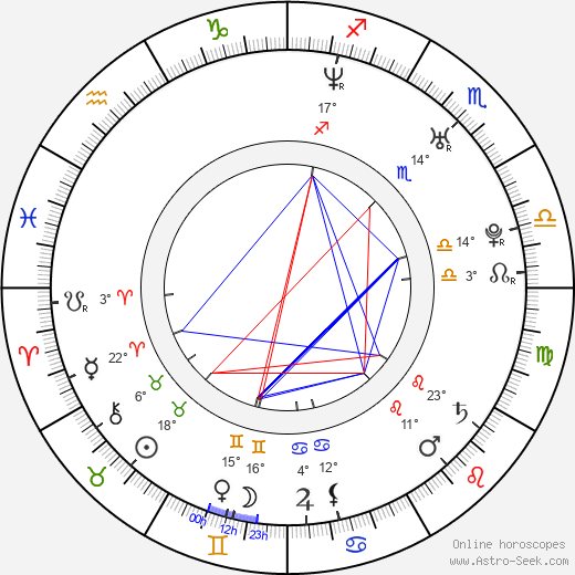Daniel Franzese birth chart, biography, wikipedia 2018, 2019