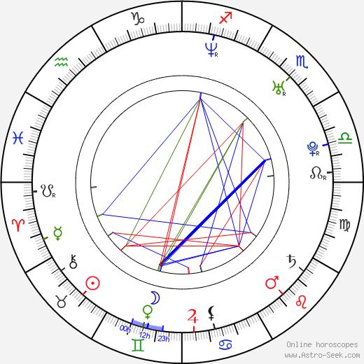 Daniel Franzese astro natal birth chart, Daniel Franzese horoscope, astrology