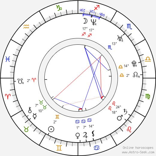 David Lisle Johnson birth chart, biography, wikipedia 2019, 2020